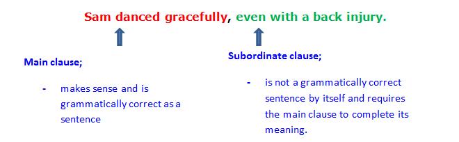complex sentences - subordinate clauses