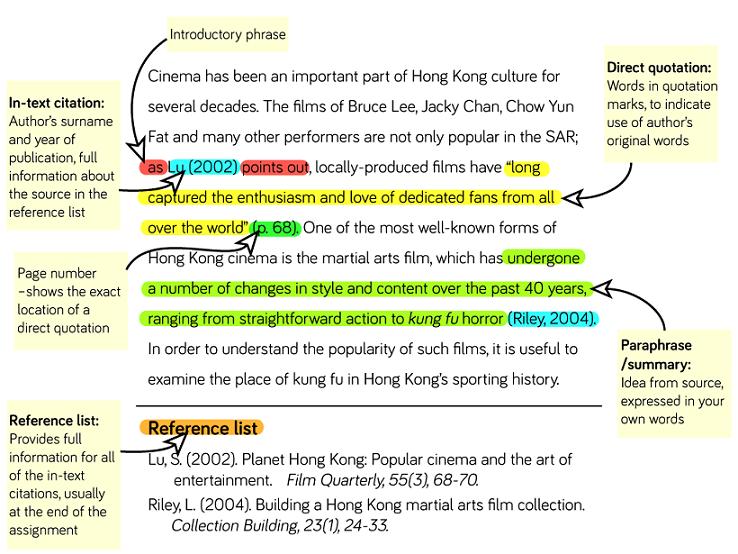 in text citation essay